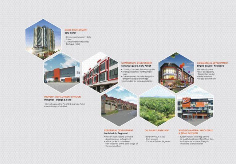 Johor Factory Malaysia Industry Empire-Park-Iskandar-Puteri-21-768x536 Empire Park @ Iskandar Puteri