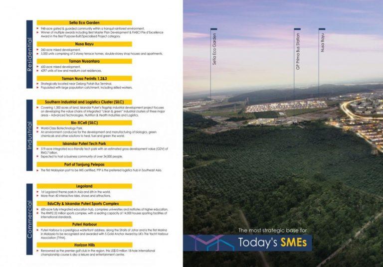 Johor Factory Malaysia Industry Empire-Park-Iskandar-Puteri-8-768x536 Empire Park @ Iskandar Puteri