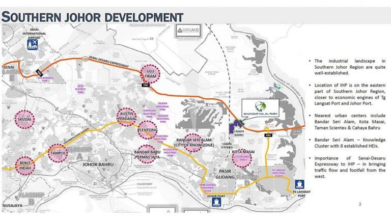 Johor Factory Malaysia Industry Iskandar-Halal-Park-2-768x432 Iskandar Halal Park
