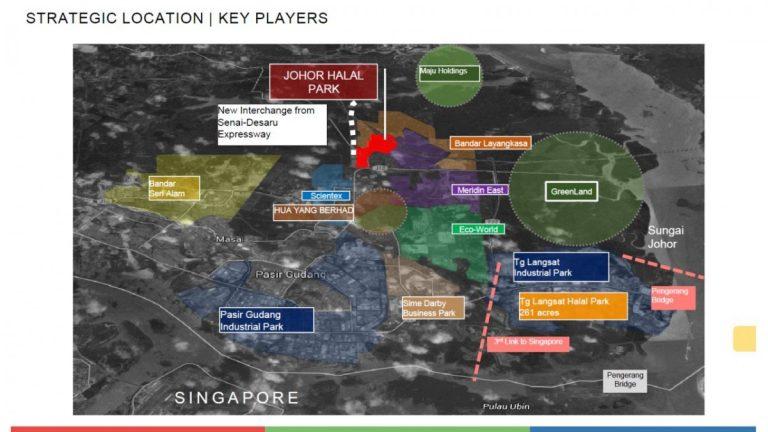 Johor Factory Malaysia Industry Iskandar-Halal-Park-3-768x432 Iskandar Halal Park