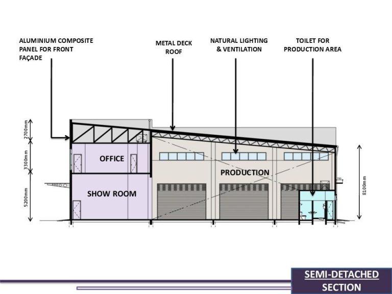 Johor Factory Malaysia Industry innoparc-senai-johor-factory-13-768x576 InnoParc @ Scientex Senai
