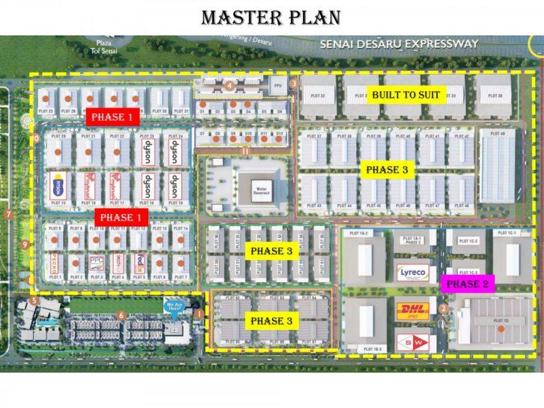 Johor Factory Malaysia Industry I-PARK-@-SAC-PHASE-3-GENERAL-FILE-1-02-768x576 i-Park @ Senai Airport City Industrial Resort
